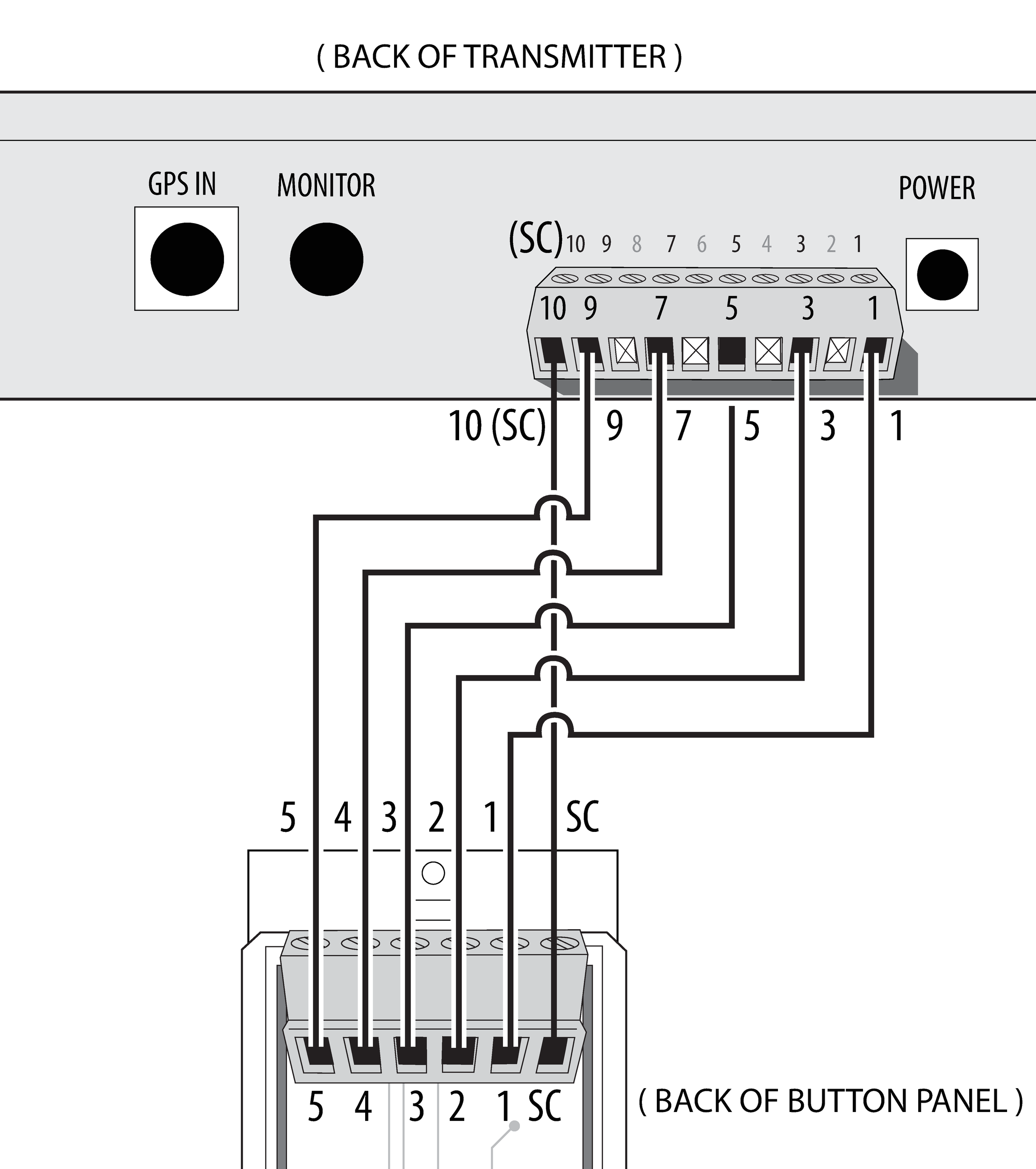 wiring-panel-to-transmitter.png