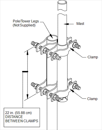 pole-mount-assembly.png